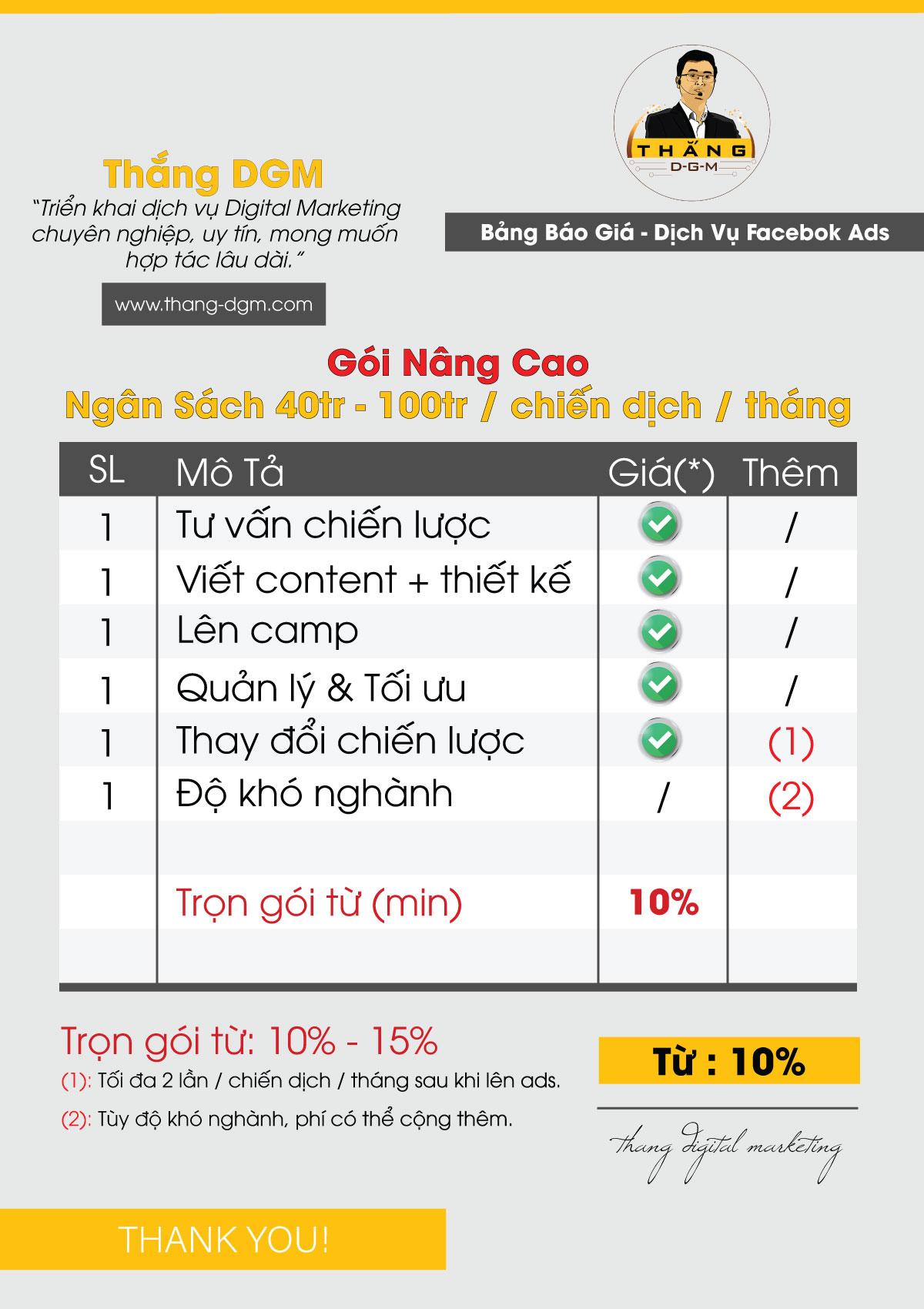Bảng giá dịch vụ quảng cáo facebok ads trọn gói, gói nâng cao