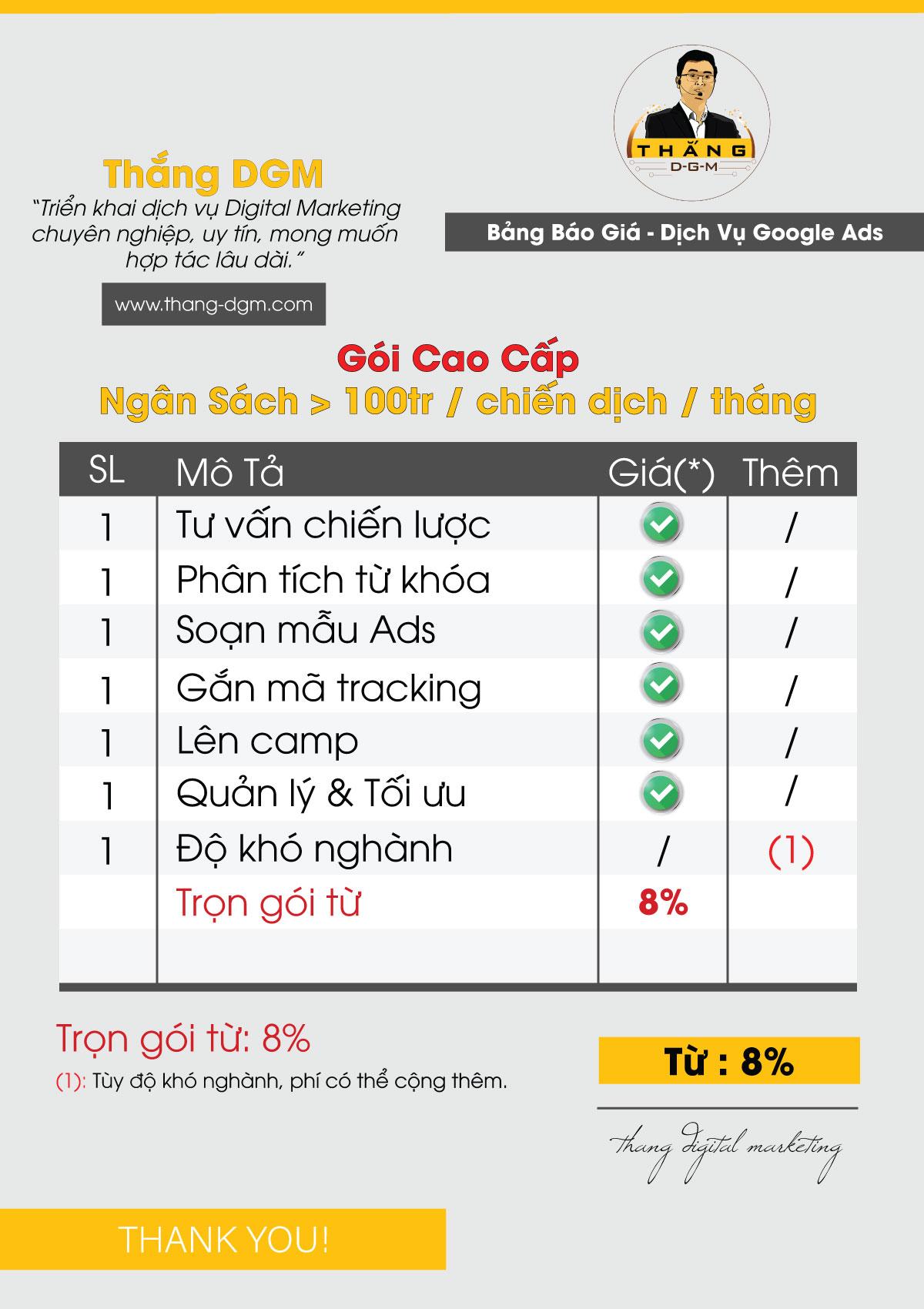 Bảng giá dịch vụ google ads, gói cao cấp